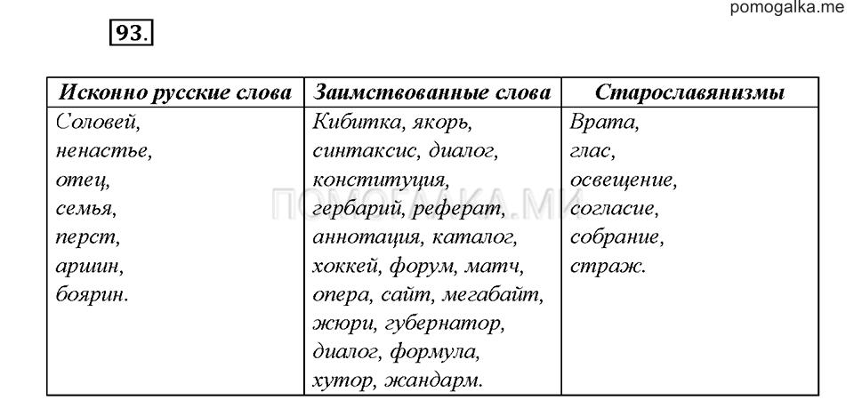 Лексика и фразеология реферат 3129